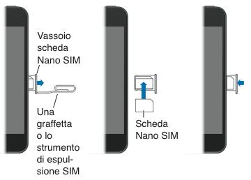 Come aprire sim iphone